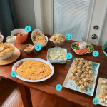 Scattered Sundays and Meal Plan