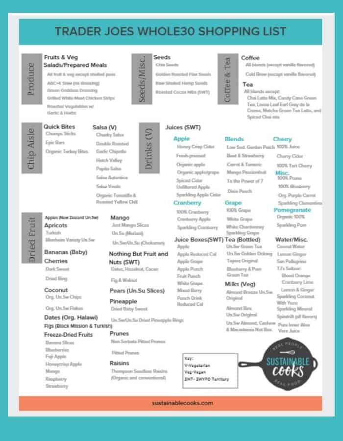 a page from a printable trader joes whole30 shopping list