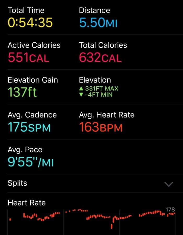a workout report of a run